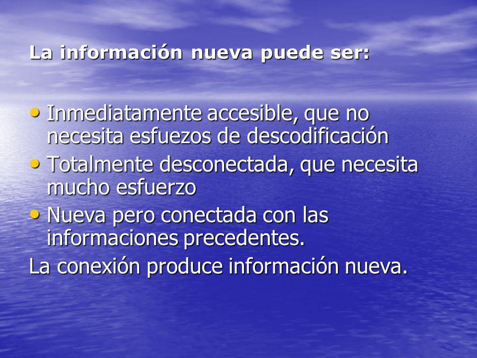 La información nueva puede ser: