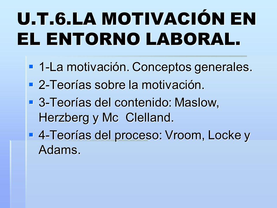 U.T.6.LA MOTIVACIÓN EN EL ENTORNO LABORAL.