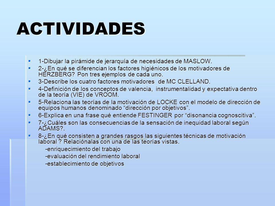 ACTIVIDADES 1-Dibujar la pirámide de jerarquía de necesidades de MASLOW.