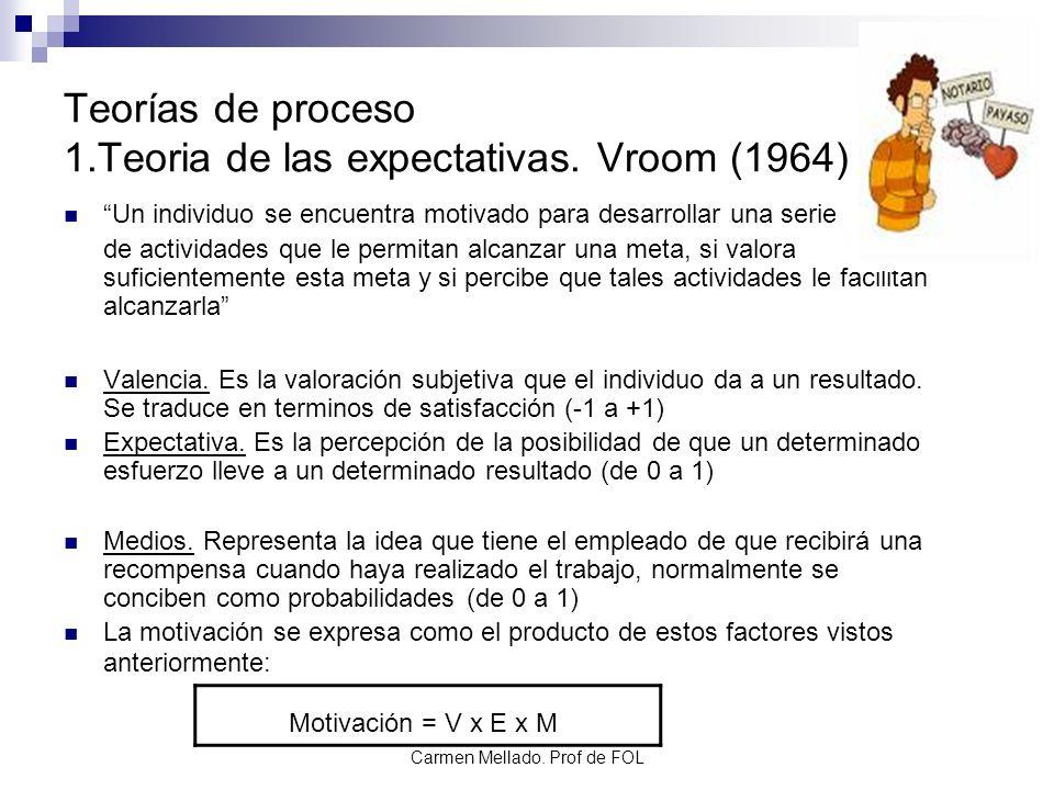Teorías de proceso 1.Teoria de las expectativas. Vroom (1964)