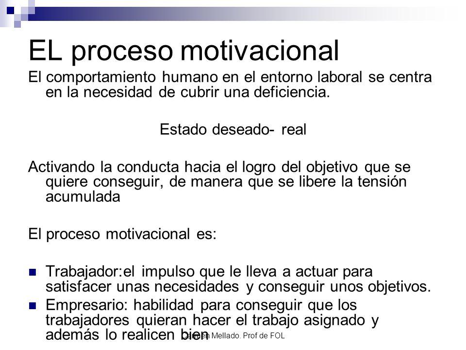 EL proceso motivacional