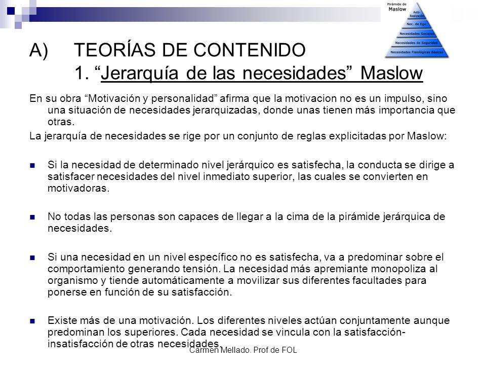 TEORÍAS DE CONTENIDO 1. Jerarquía de las necesidades Maslow