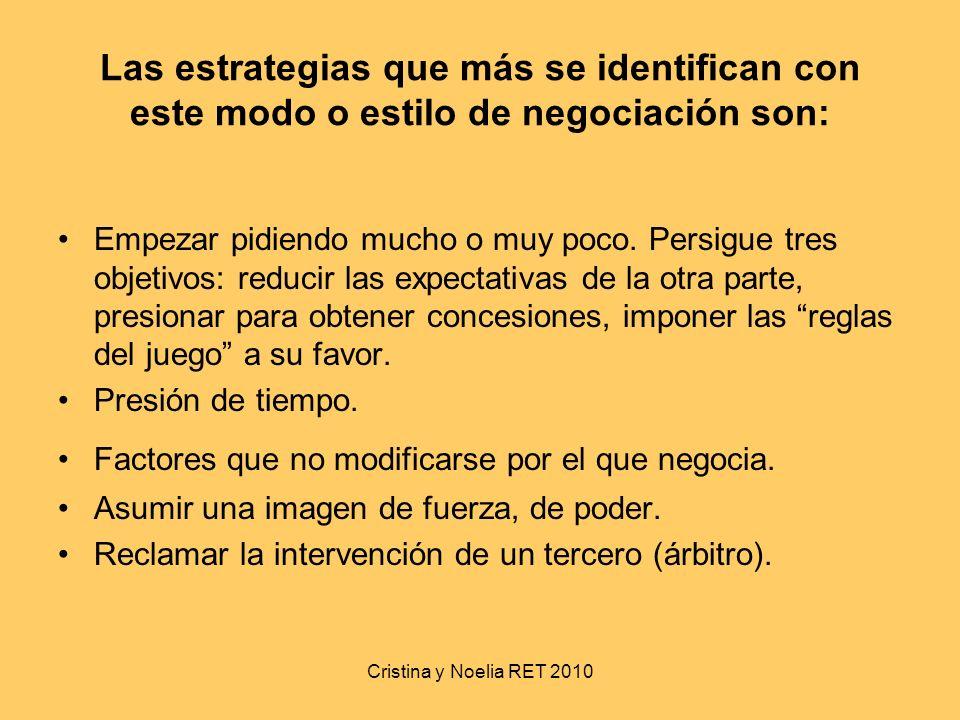 Las estrategias que más se identifican con este modo o estilo de negociación son: