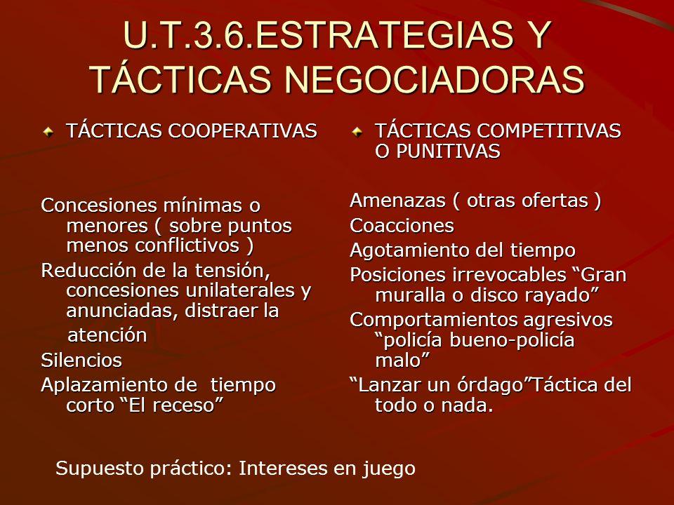 U.T.3.6.ESTRATEGIAS Y TÁCTICAS NEGOCIADORAS