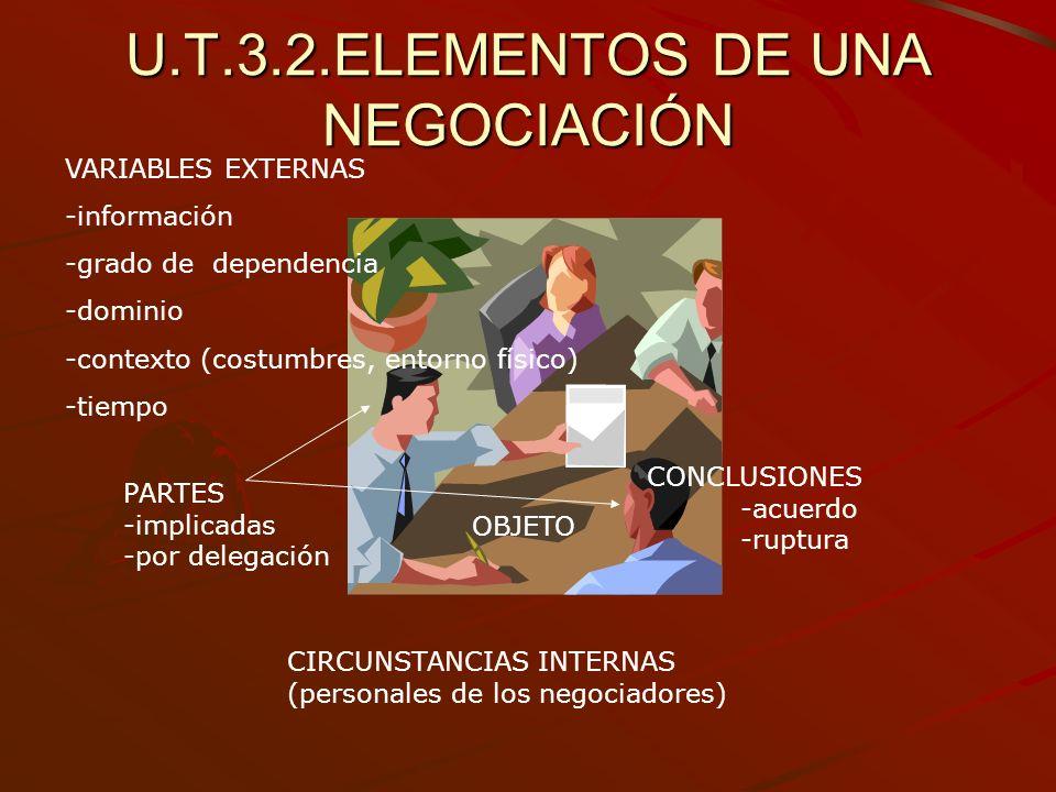 U.T.3.2.ELEMENTOS DE UNA NEGOCIACIÓN