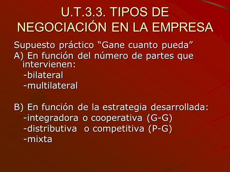 U.T.3.3. TIPOS DE NEGOCIACIÓN EN LA EMPRESA