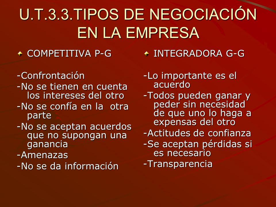 U.T.3.3.TIPOS DE NEGOCIACIÓN EN LA EMPRESA