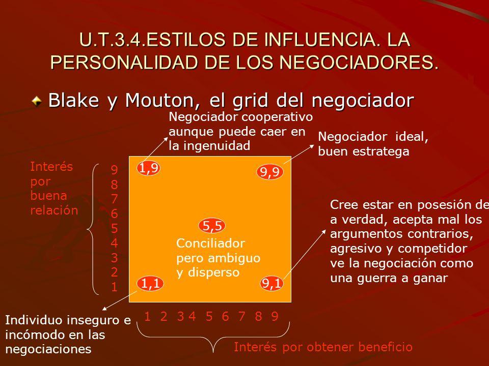 U.T.3.4.ESTILOS DE INFLUENCIA. LA PERSONALIDAD DE LOS NEGOCIADORES.