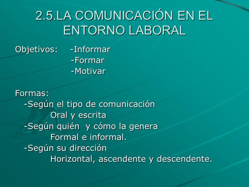 2.5.LA COMUNICACIÓN EN EL ENTORNO LABORAL