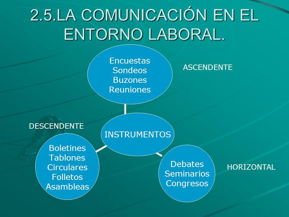 2.5.LA COMUNICACIÓN EN EL ENTORNO LABORAL.