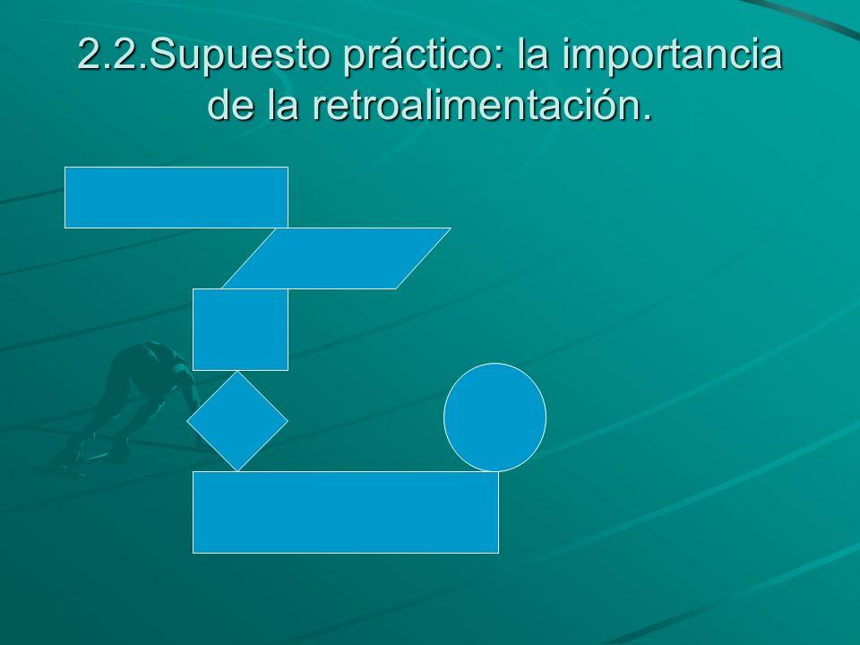 2.2.Supuesto práctico: la importancia de la retroalimentación.