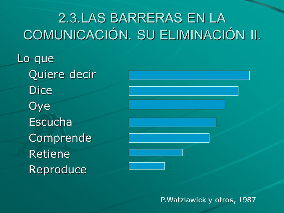2.3.LAS BARRERAS EN LA COMUNICACIÓN. SU ELIMINACIÓN II.
