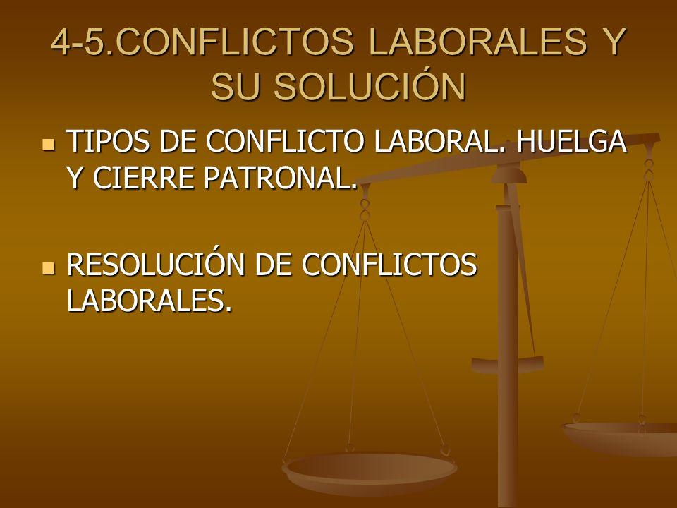 4-5.CONFLICTOS LABORALES Y SU SOLUCIÓN