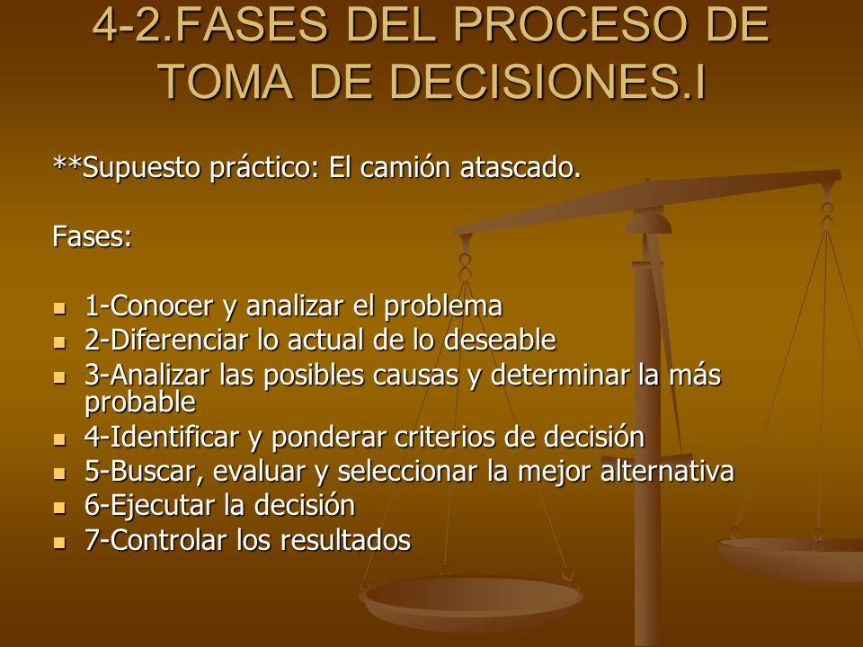 4-2.FASES DEL PROCESO DE TOMA DE DECISIONES.I