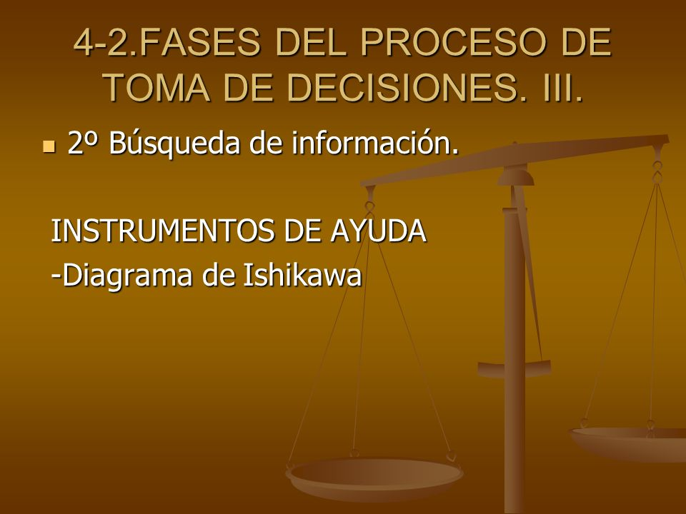 4-2.FASES DEL PROCESO DE TOMA DE DECISIONES. III.