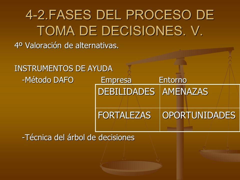 4-2.FASES DEL PROCESO DE TOMA DE DECISIONES. V.