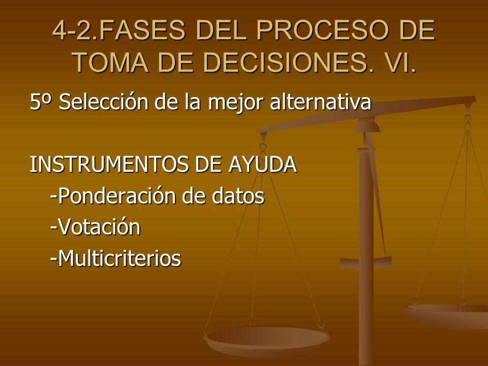 4-2.FASES DEL PROCESO DE TOMA DE DECISIONES. VI.