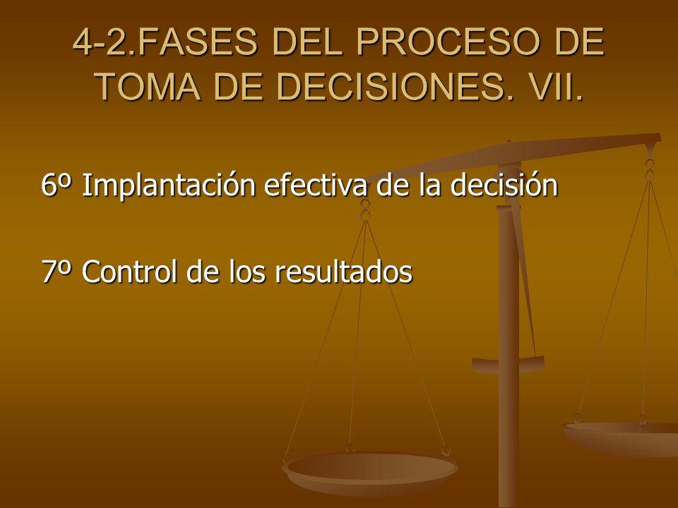 4-2.FASES DEL PROCESO DE TOMA DE DECISIONES. VII.