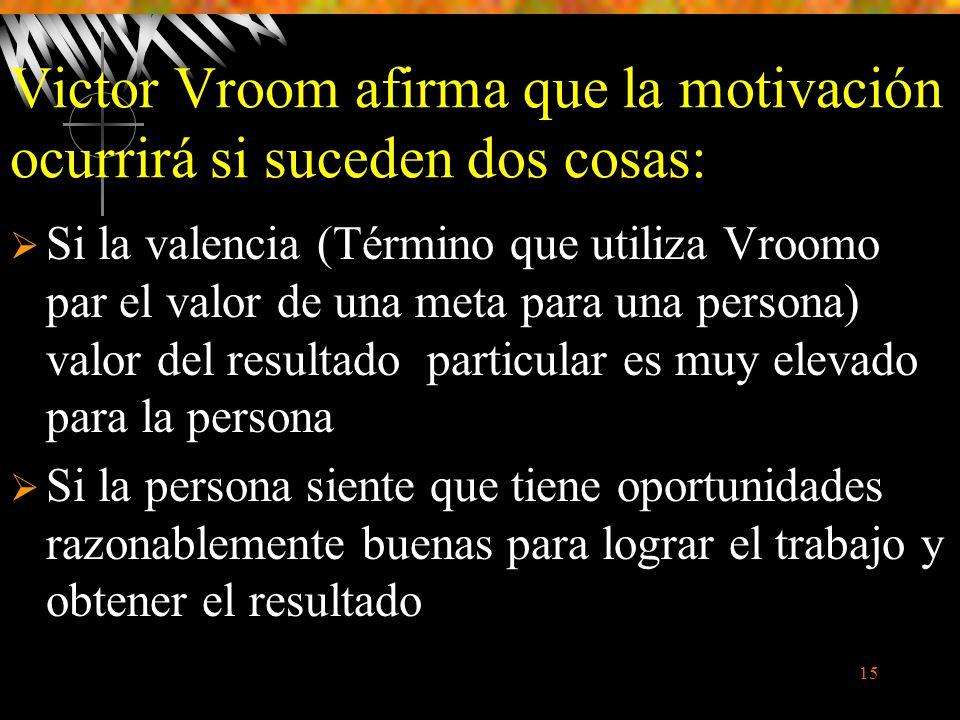 Victor Vroom afirma que la motivación ocurrirá si suceden dos cosas:
