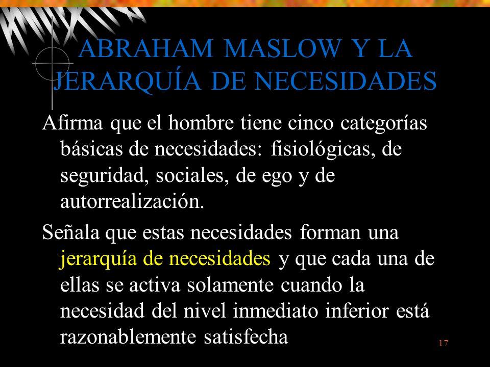 ABRAHAM MASLOW Y LA JERARQUÍA DE NECESIDADES