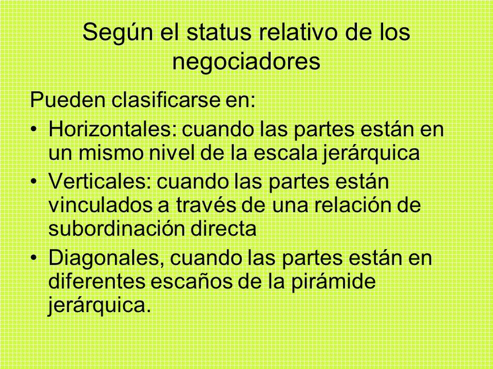 Según el status relativo de los negociadores