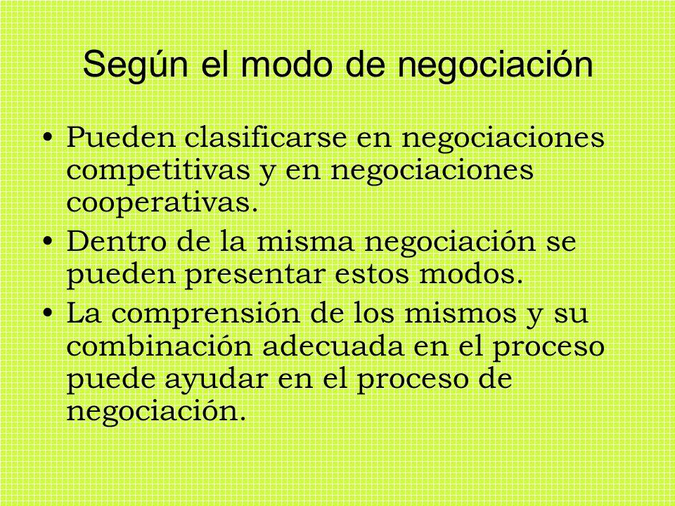 Según el modo de negociación