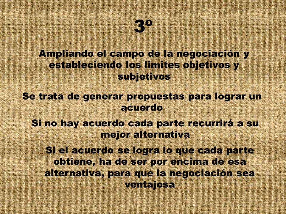 3º Ampliando el campo de la negociación y estableciendo los limites objetivos y subjetivos. Se trata de generar propuestas para lograr un acuerdo.