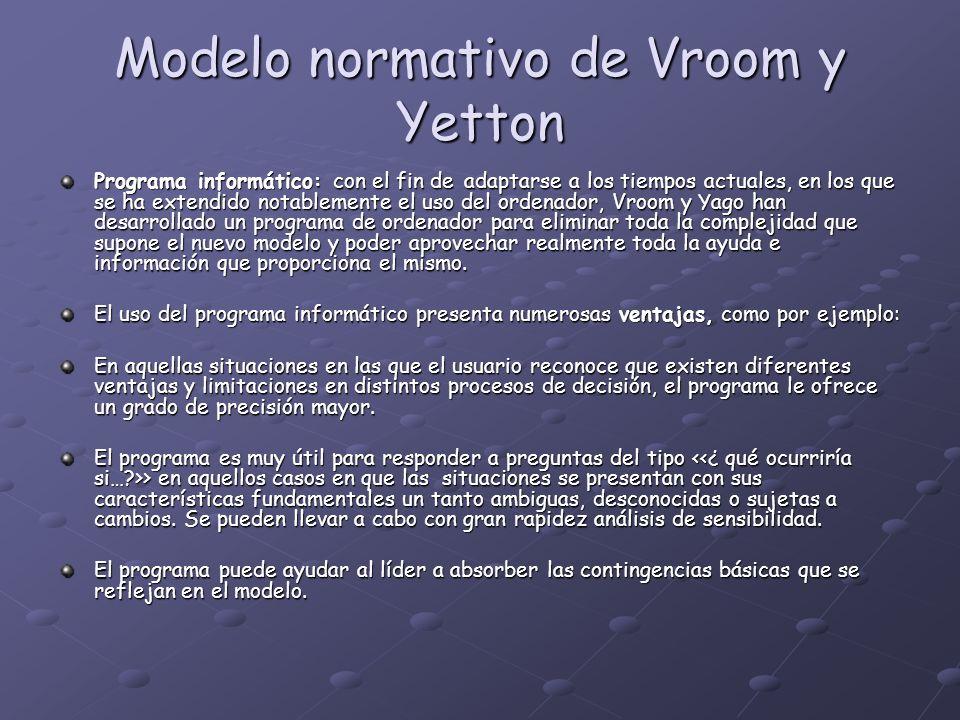 Modelo normativo de Vroom y Yetton