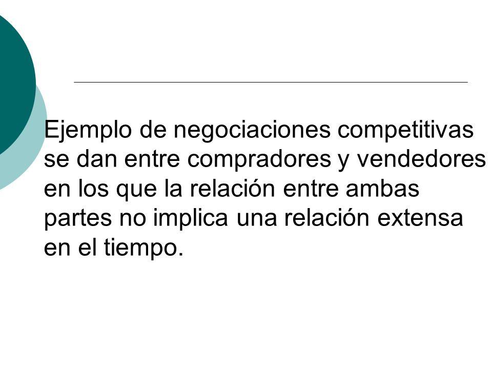 Ejemplo de negociaciones competitivas se dan entre compradores y vendedores en los que la relación entre ambas partes no implica una relación extensa en el tiempo.