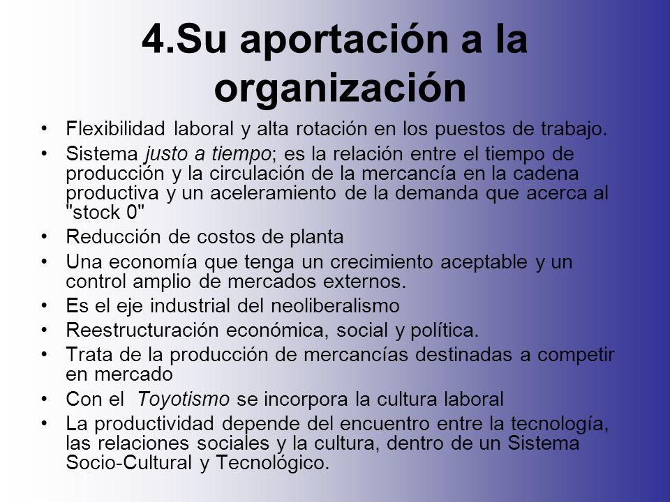 4.Su aportación a la organización