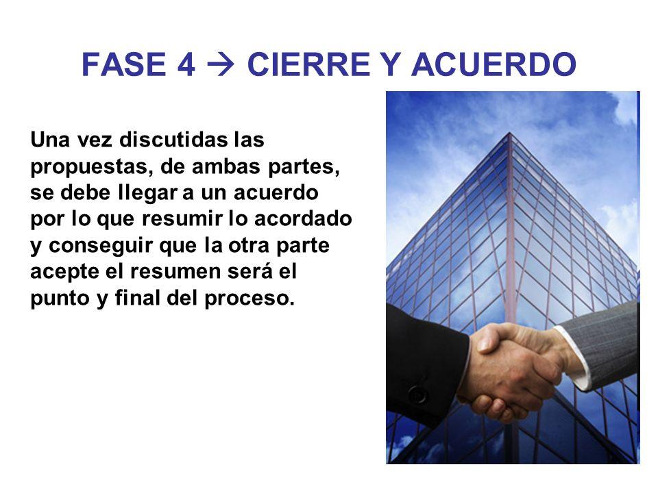 FASE 4  CIERRE Y ACUERDO
