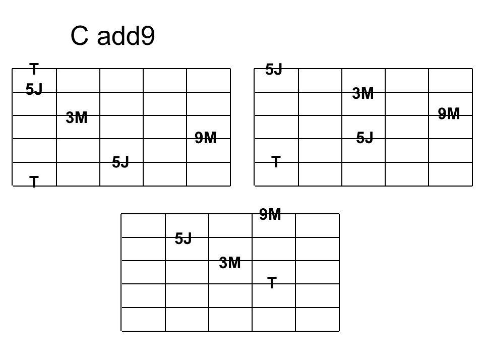 C add9 T 5J 5J 3M 9M 3M 9M 5J 5J T T 9M 5J 3M T