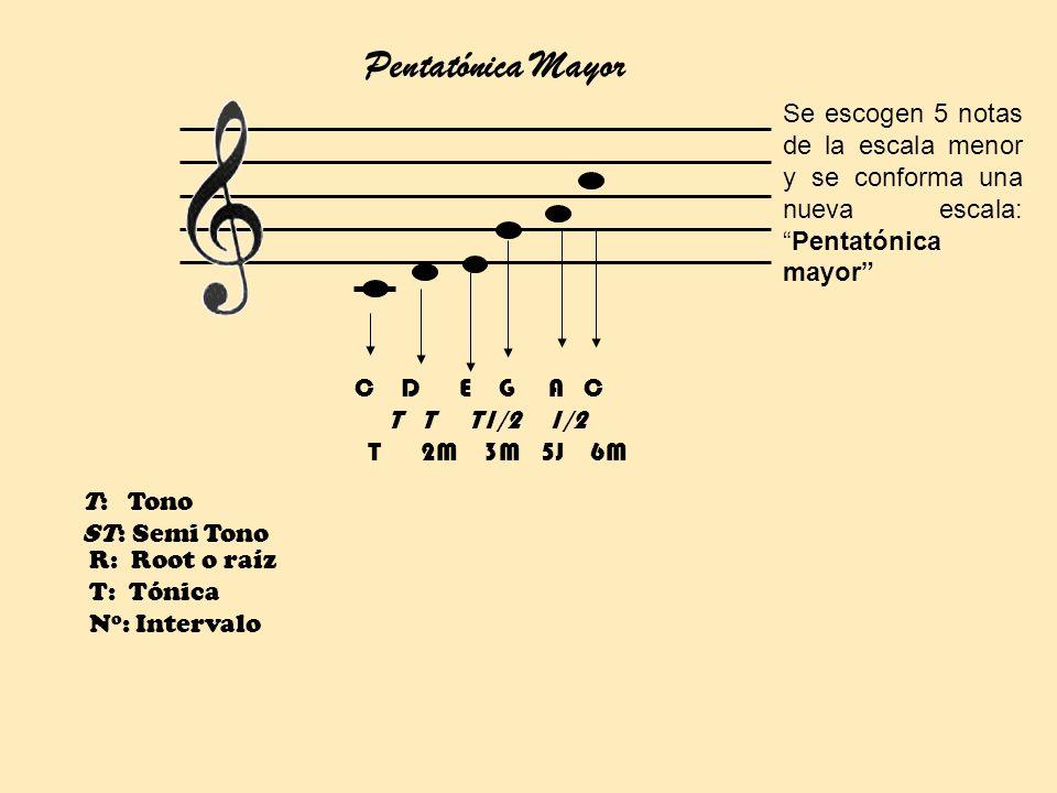 Pentatónica Mayor Se escogen 5 notas de la escala menor y se conforma una nueva escala: Pentatónica mayor