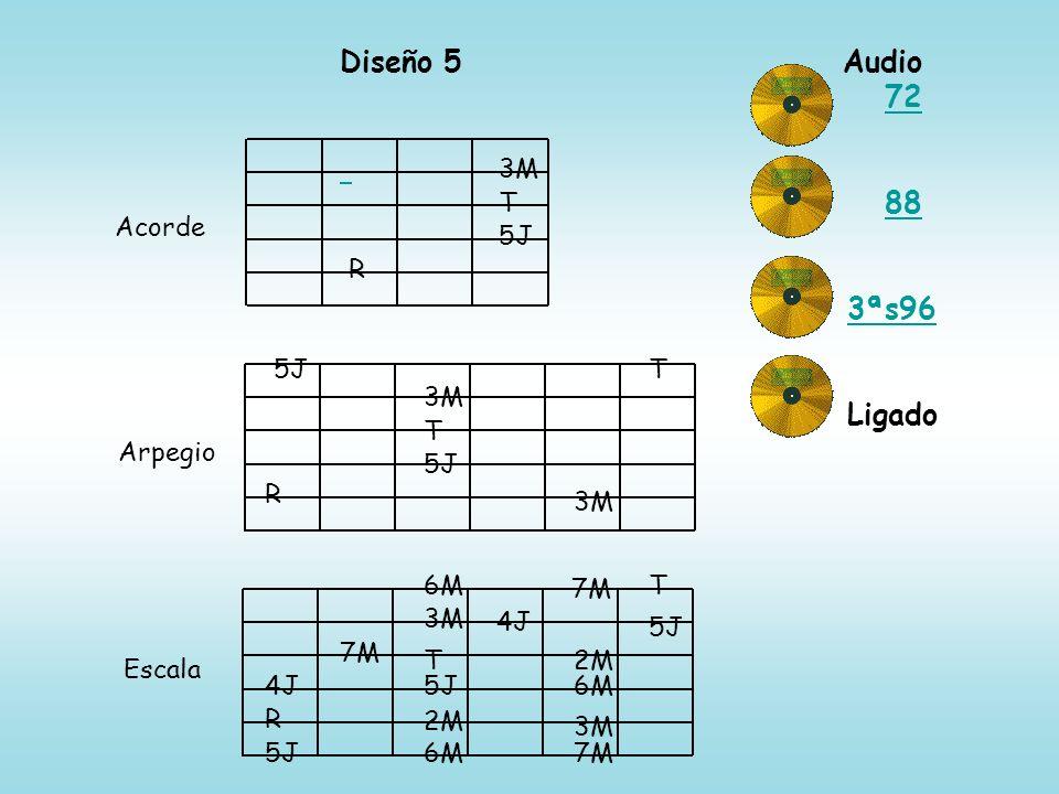 Diseño 5 Audio 72 88 3ªs96 Ligado 3M T Acorde 5J R 5J T 3M T Arpegio