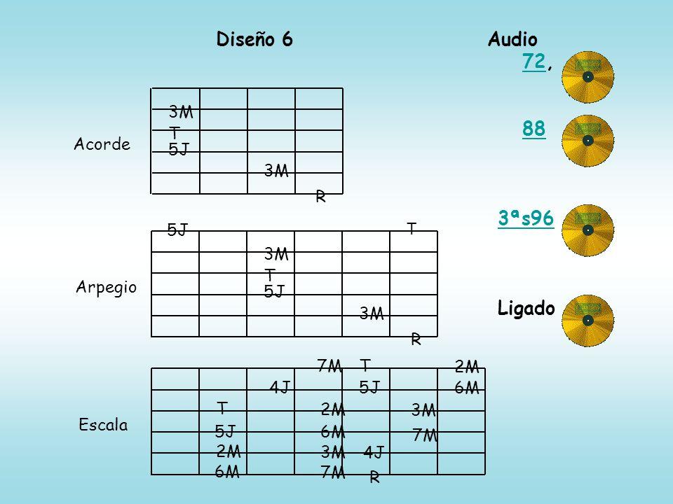 Diseño 6 Audio 72, 88 3ªs96 Ligado 3M T Acorde 5J 3M R 5J T 3M T