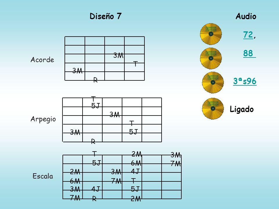 Diseño 7 Audio 72, 88 3ªs96 Ligado 3M Acorde T 3M R T 5J 3M Arpegio T