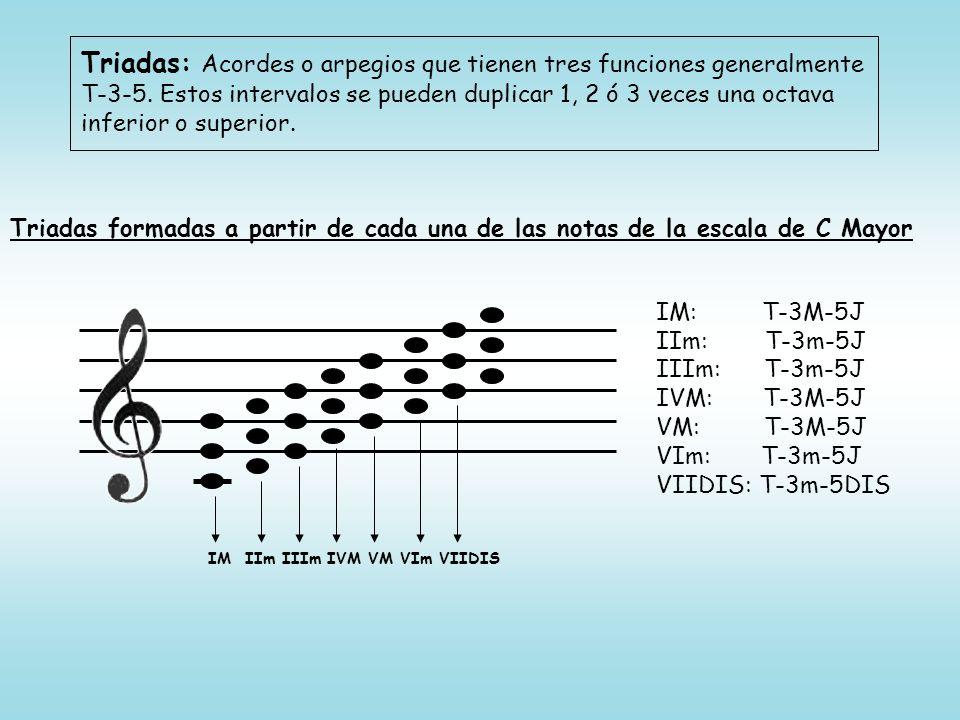 Triadas: Acordes o arpegios que tienen tres funciones generalmente T-3-5. Estos intervalos se pueden duplicar 1, 2 ó 3 veces una octava inferior o superior.