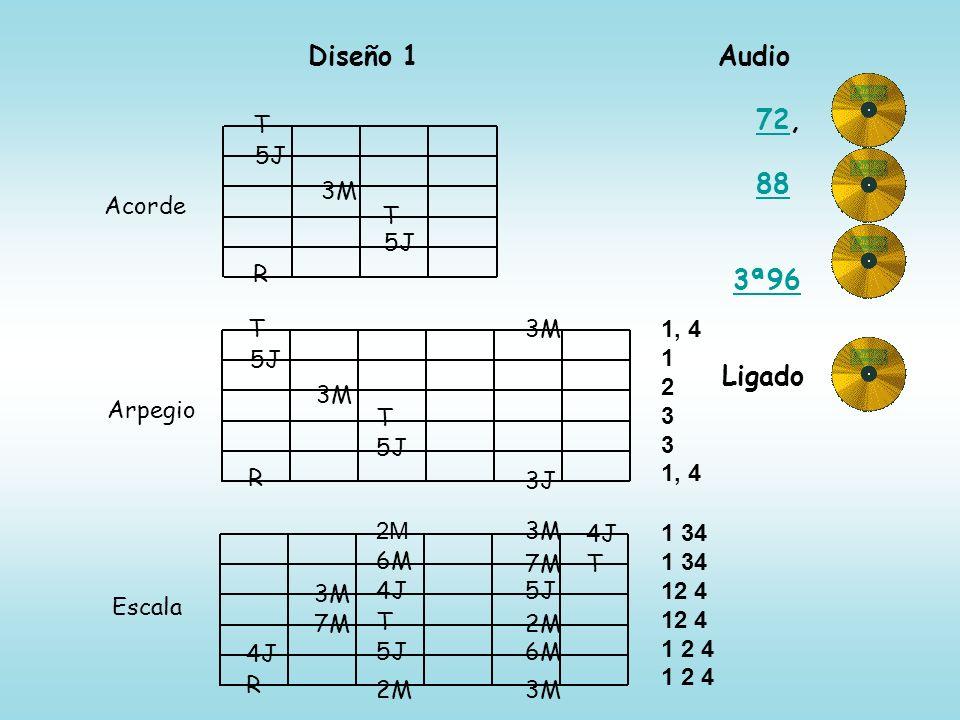 Diseño 1 Audio 72, 88 3ª96 Ligado T 5J 3M Acorde T 5J R T 3M 1, 4 1 2
