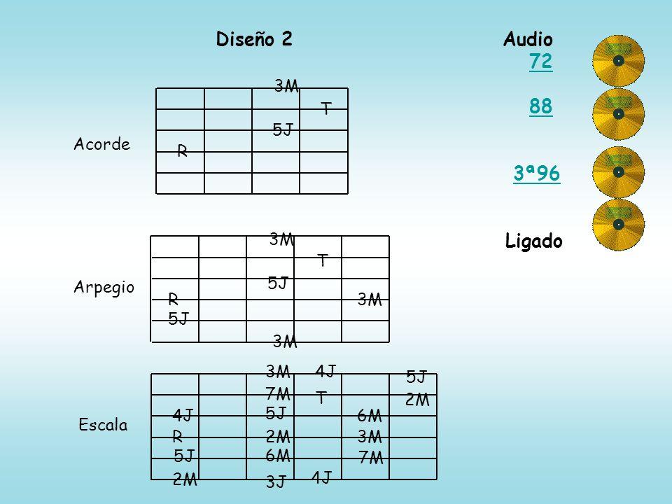 Diseño 2 Audio 72 88 3ª96 Ligado 3M T 5J Acorde R 3M T Arpegio 5J R 3M