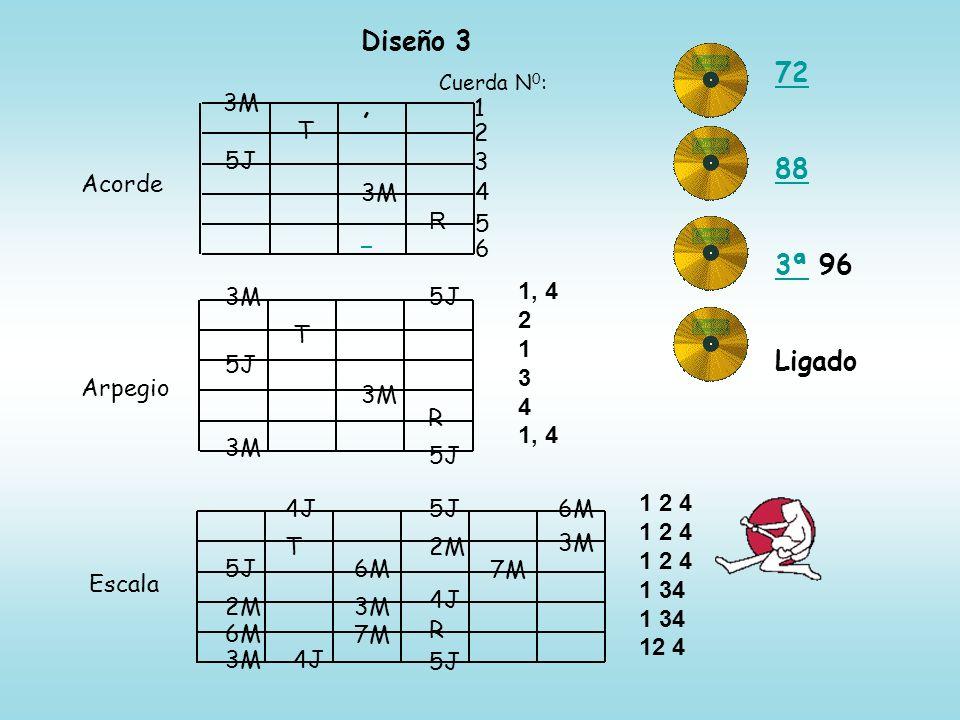 Diseño 3 72 , 88 3ª 96 Ligado 3M 1 T 2 5J 3 Acorde 3M 4 R 5 6 3M 5J