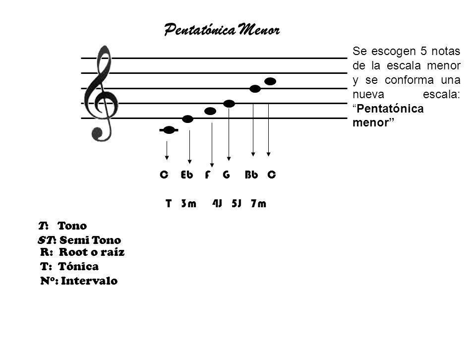 Pentatónica MenorSe escogen 5 notas de la escala menor y se conforma una nueva escala: Pentatónica menor