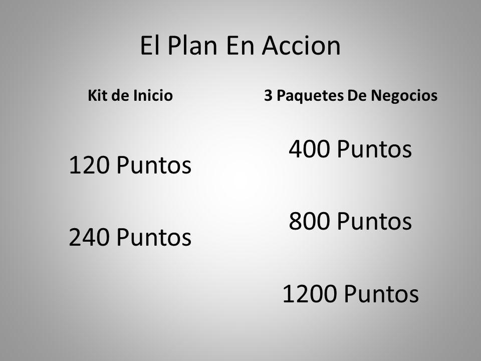 El Plan En Accion 400 Puntos 120 Puntos 800 Puntos 240 Puntos