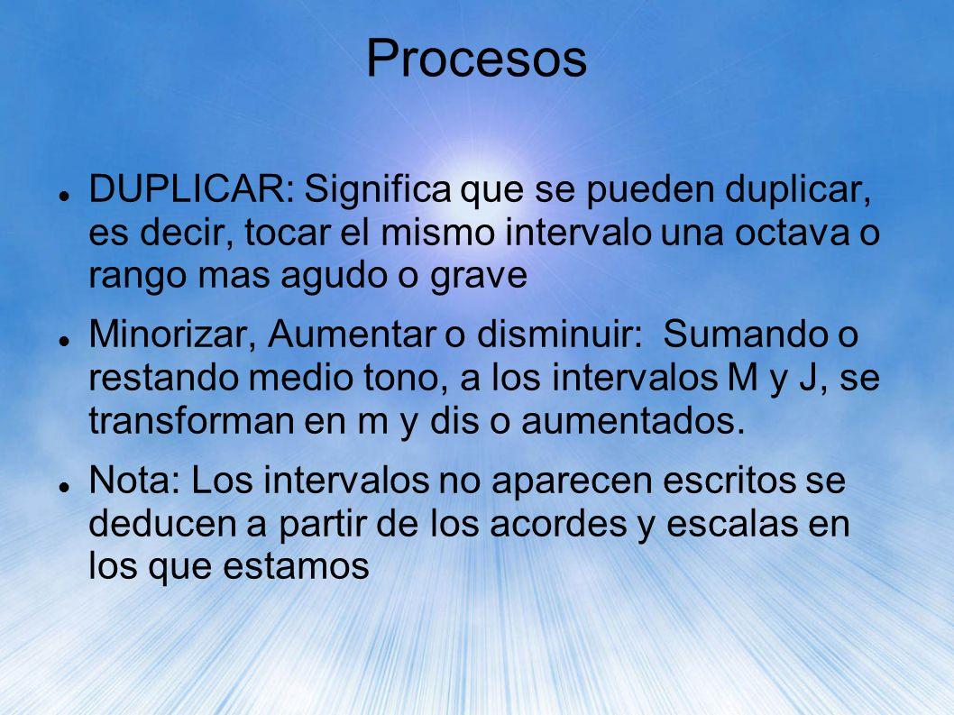 Procesos DUPLICAR: Significa que se pueden duplicar, es decir, tocar el mismo intervalo una octava o rango mas agudo o grave.