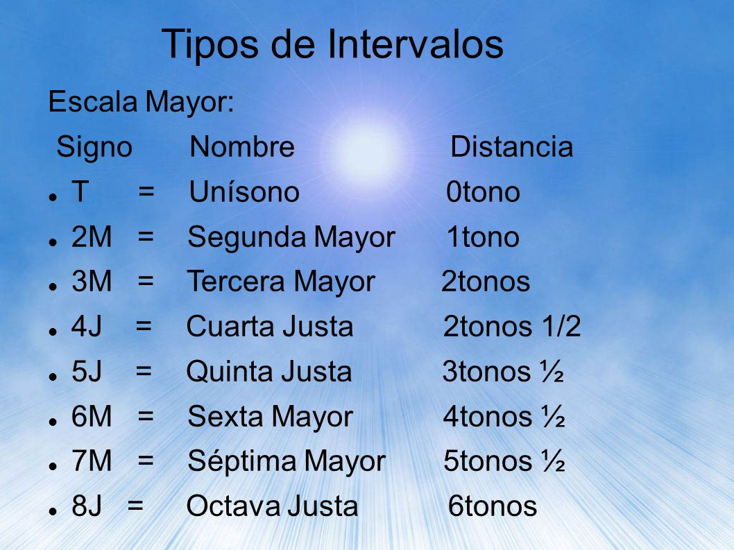 Tipos de Intervalos Escala Mayor: Signo Nombre Distancia