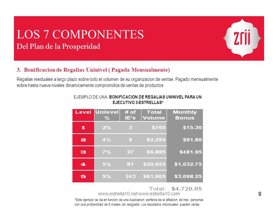 LOS 7 COMPONENTES Del Plan de la Prosperidad