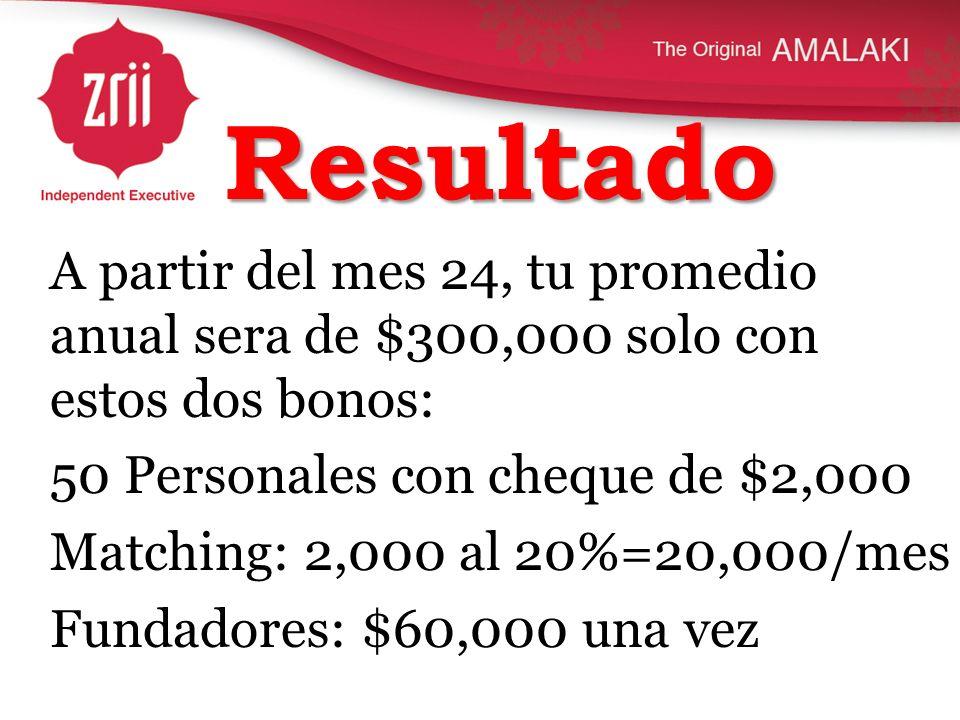 Resultado A partir del mes 24, tu promedio anual sera de $300,000 solo con estos dos bonos: 50 Personales con cheque de $2,000.