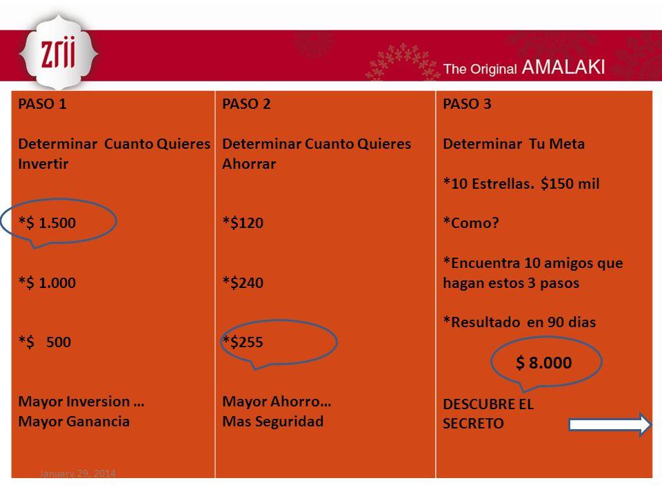 $ 8.000 PASO 1 Determinar Cuanto Quieres Invertir *$ 1.500 *$ 1.000
