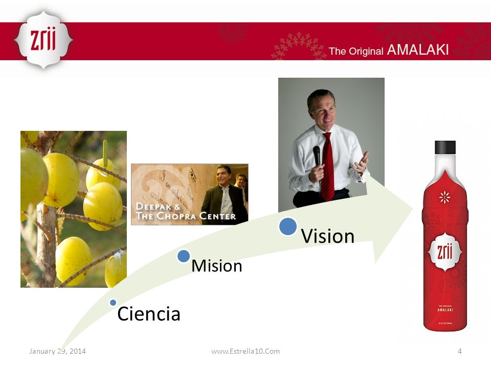 Ciencia Mision Vision March 24, 2017 www.Estrella10.Com