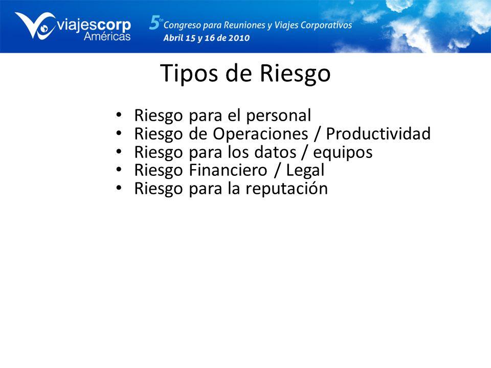 Tipos de Riesgo Riesgo para el personal