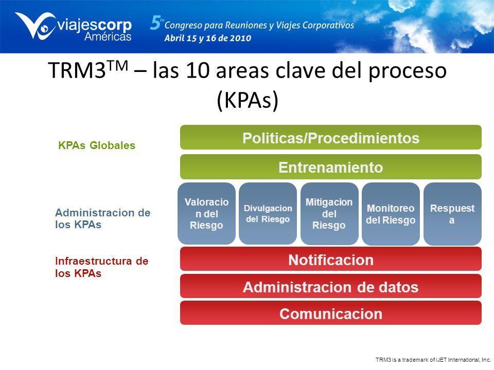 TRM3TM – las 10 areas clave del proceso (KPAs)